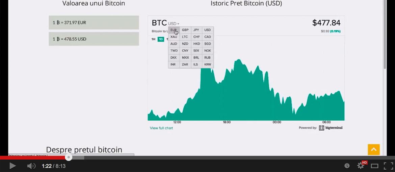 cumpărați bitcoin în sri lanka
