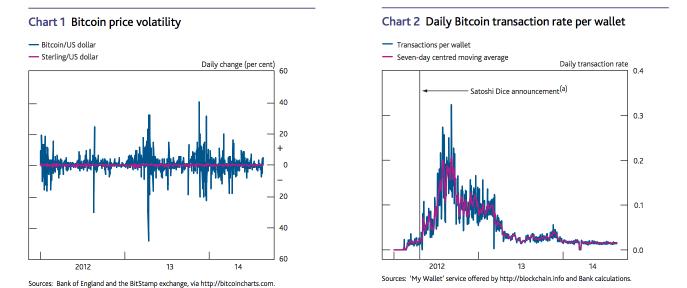 volatilitatea-bitcoin