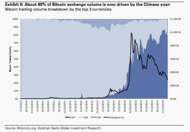 Tranzactii in Yuan