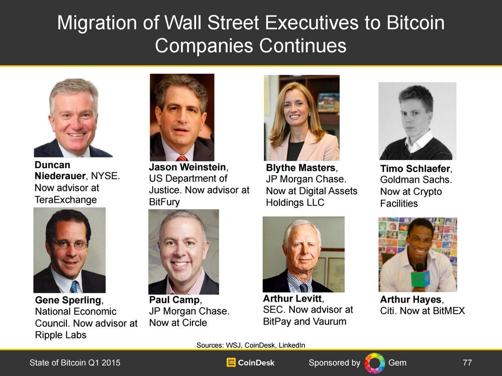 directori-bitcoins